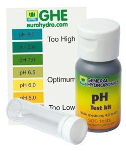 GHE ph Test